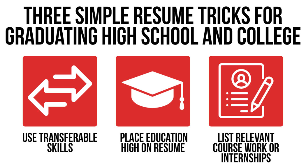 3-Transferable-Skills-for-HS-and-College