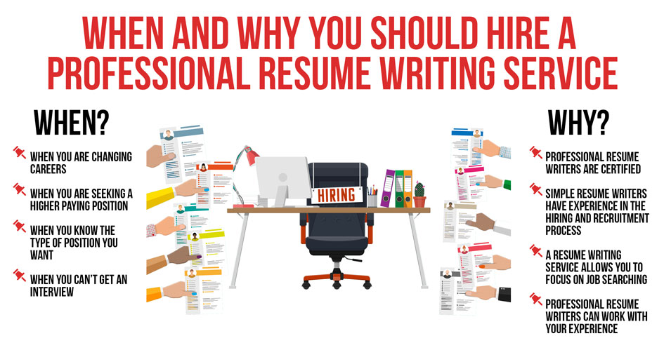 Professional resume writing service miami