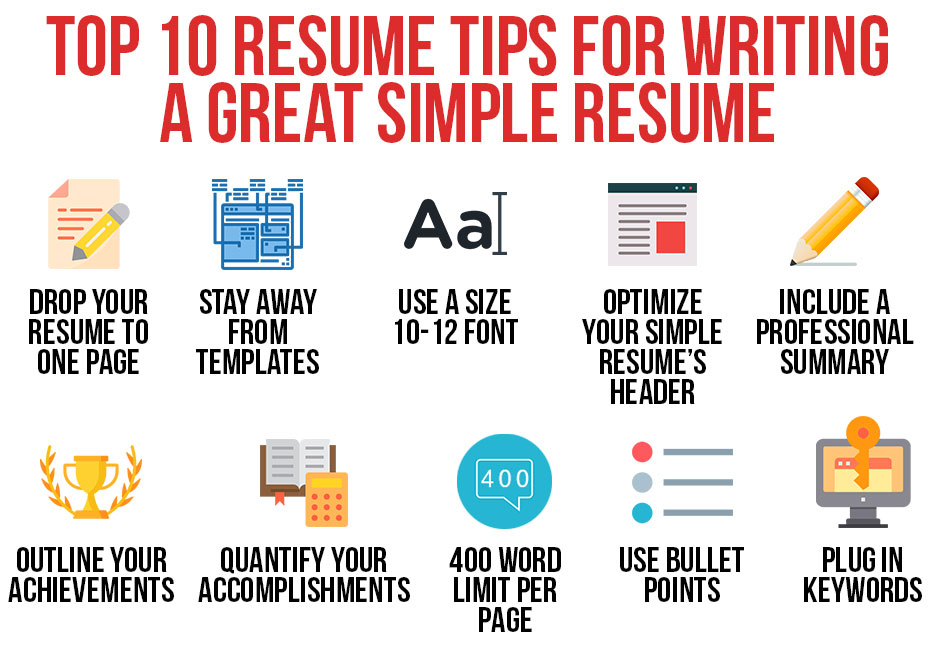 10 best resume writing services ranked